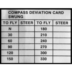 Interior Placards, Compass Deviation Cards